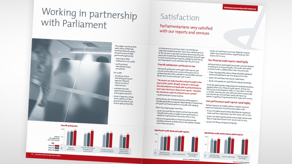 Audit Office of NSW Annual Report Spread